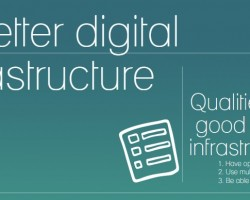 Improve your business with a better digital infrastructure